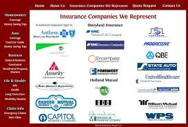 top rated home and auto insurance companies budget car insurance