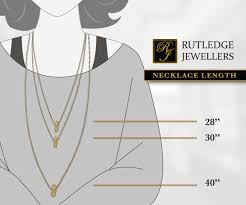 Necklace Pendant Size Chart Choosing The Right Necklace Chain Length Rutledge Jewellers