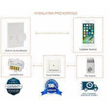 Akıllı Ev Sistemi - Aydınlatma Priz Kontrol Fiyatları ve Özellikleri