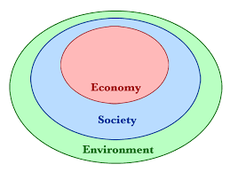 my take on the philosophy of ecological economics dom this time in