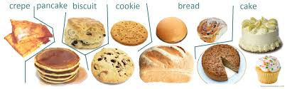 Categorisation Of Baked Goods And Pancakes In English And Chinese