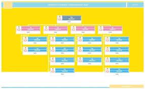 Organization Chart Download Printable Organizational Chart Template Company Organization