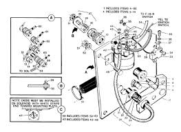 ezgo ignitor wiring ezgo image wiring diagram ez go golf cart ignition switch wiring diagram wiring diagram on ezgo ignitor wiring