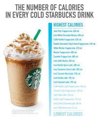 starbucks calories in drinks