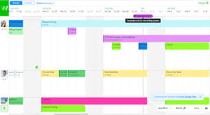 What Are The Benefits Of Using A Gantt Chart What Are The Advantages Of Using A Gantt Chart In Project