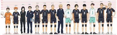 Haikyuu Height Chart Height Chart But Yachi Is Missing I Think Shes The