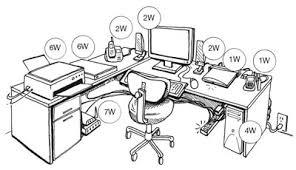 Standard Office Equipment List Home Electronics Smarter House