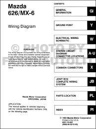 wiring diagrams 1987 mazda 626 data wiring diagram today wiring diagrams 1987 mazda 626 radio wiring library wiring diagram for 1998 mazda wiring diagrams 1987 mazda 626