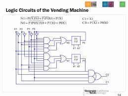 Vending Machine Finite State Machine Adorable Lec48 Intro To Computer Engineering By HsienHsin Sean Lee Georgia Te