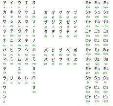8 Best Hiragana Katakana And Kanji Images Hiragana