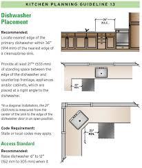 kitchen design guidelines. kitchen layout dishwasher placement design guidelines g