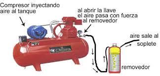 compresor de aire casero. con punta en corte oblicuo para que así pueda entrar el aire y salga exactamente fondo del removedor produzca burbujas la gasolina. compresor de casero