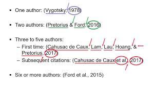 020 Apa Citation In Essay Maxresdefault Thatsnotus