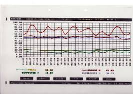 Relative Humidity And Temperature Chart Relative Humidity And Temperature
