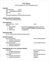 Extracurricular Activities Resume Template Sarahepps Com