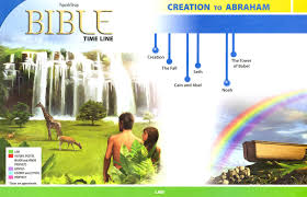 Purposeful Design Bible Grade 4 Bible Grade 4 Teacher Edition Revised