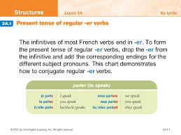 french er verbs the infinitives of most french verbs end in er ppt download