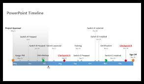 Personal Timeline Template Download How To Make A Timeline In Microsoft Word Free Template