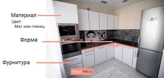 <b>Кухонный Гарнитур</b> для Маленькой <b>Кухни</b>: 117 Фото с ...