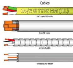 Basic Electrical For Wiring For House Wire Types Sizes And