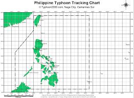 Typhoon Tracking Chart Typhoon2000 Com Tropical Cyclone Guide
