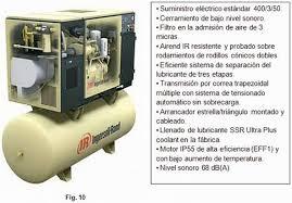 compresor de aire partes. compresor de tornillo up5 22-37 kw con lubricación y tratamiento aire partes