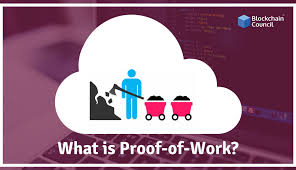What Is A Design Proof What Is Proof Of Work How Is It Produced In The Blockchain
