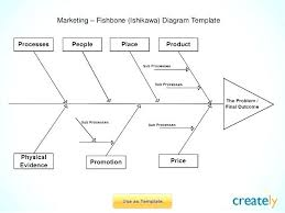 Cause And Effect Diagram Template Word Cause Effect Diagrams From Charts Pack And Diagram Template