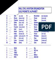 Nato phonetic alphabet, aviation decor, pilot gift, boys room decor, gift for him, morse code, military decor 26 code words assigned to the 26 letters of the english nato phonetic alphabet (international radiotelephony spelling alphabet) printable aviation art for your home or your office. Icao Alphabet Pdf