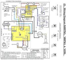 lincoln oil furnace wiring diagram wiring library lincoln oil furnace wiring diagram