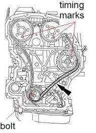 2000 ford focus zx3 wiring diagram images 2005 ford focus zx3 ford focus zx5 fuse box diagram on 2003 zx3