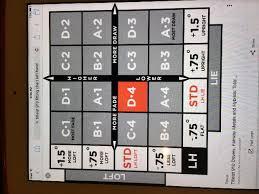 Titleist 910 Adjustment Chart 33 You Will Love Titleist 913 Adjustment