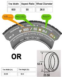 Truck Tire Height Chart Ride On Tire Protection