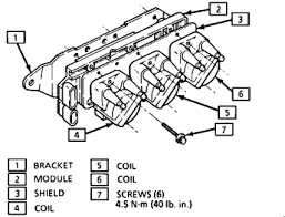 lumina tach signal connection point is engines rpms the ignition control module is where all the spark plug wires connect to
