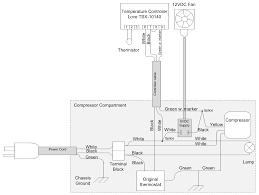 appliance wiring diagram symbols free download wiring diagram Understanding Electric Motor Wiring Diagrams free download wiring diagram freezer wiring diagrams wiring diagram of appliance wiring diagram symbols on