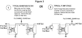 cb home wiring cb automotive wiring diagram database cb radio mixer wiring peugeot fuse box diagram v8 engine wiring on cb home wiring