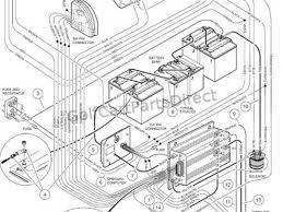 wiring diagram 96 club car 48 volt the wiring diagram club car wiring diagram wellnessarticles wiring diagram