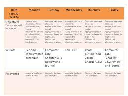 Date Sept 6-Sept 10 MondayTuesdayWednesdayThursdayFriday Objective ...