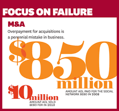 strategies for learning from failure intelligent failures at the frontier