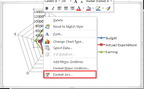How To Create Radar Chart Spider Chart In Excel
