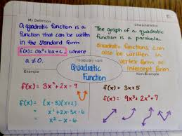 quadratic function frayer model