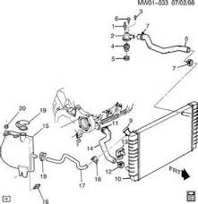 similiar 2003 buick century engine diagram keywords 2003 buick century engine diagram buick regal questions where is the