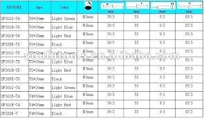 Slotted Screwdriver Size Chart Torx Sizes Torx Sizes For Jeeps Torx Bit Sizes Chart