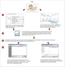 Hay Guide Chart Download Anychart Stock Chart Component Documentation
