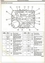 34 inspirational 1988 mustang fuse box diagram myrawalakot 2005 ford mustang fuse box diagram 1988 mustang fuse box diagram elegant fuse box diagram jpeg 11 exterior and recent ford mustang