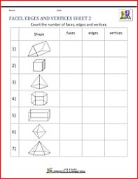 Solid Figures Faces Edges Vertices Chart 3d Shapes Worksheets 2nd Grade