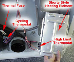 roper electric dryer wiring diagram for a wiring diagram libraries roper dryer fuse diagram wiring diagramsroper dryer parts in nice a dryer heater wiring diagram samsung