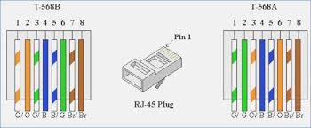 cat5e wiring diagram b onlineromania info Telephone Wiring Diagram cat5e wiring diagram b beamteam