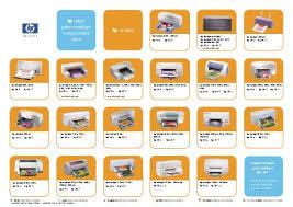 Hp Inkjet Print Cartridge Compatibility Chart Hp Deskjet