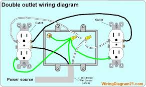 parallel wiring diagram inspirational how to wire an electrical multiple outlet wiring diagram at Wiring Diagram For An Electrical Outlet